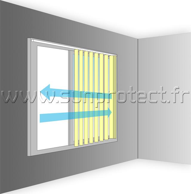choix d'un store, conseils :: sun protect optimisation de vitrage