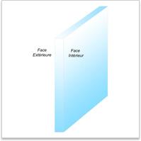 les travaux de construction vitrage sp10 10 4 fe argon. Black Bedroom Furniture Sets. Home Design Ideas