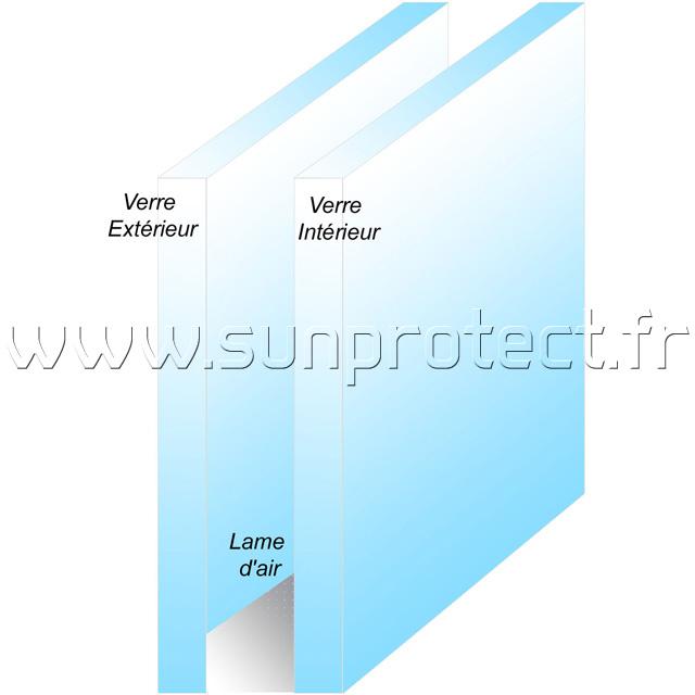 Vitrage stadip protect 44 2